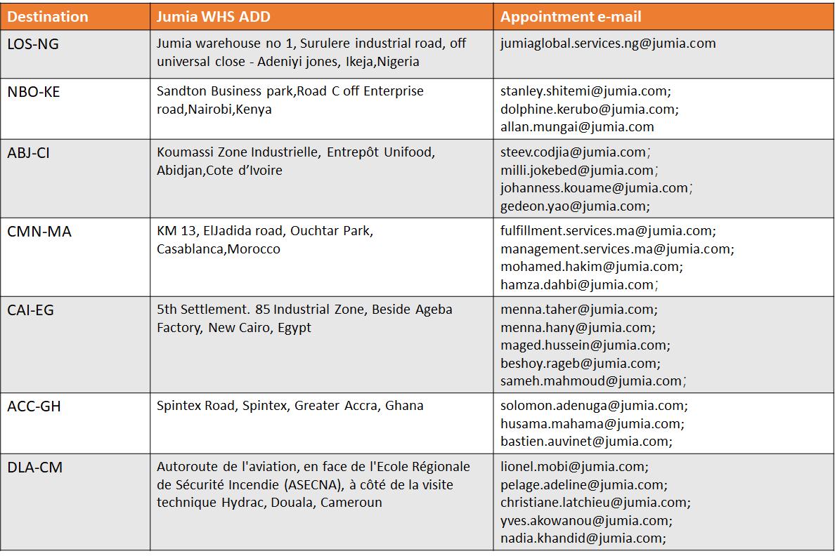 Jumia FBJ卖家如何打包及海外收货规则